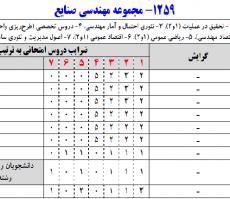 1259-konkor-arshad-94-mosamam.ir
